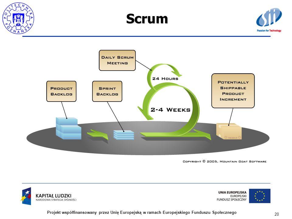 Scrum 20 Projekt współfinansowany przez Unię Europejską w ramach Europejskiego Funduszu Społecznego