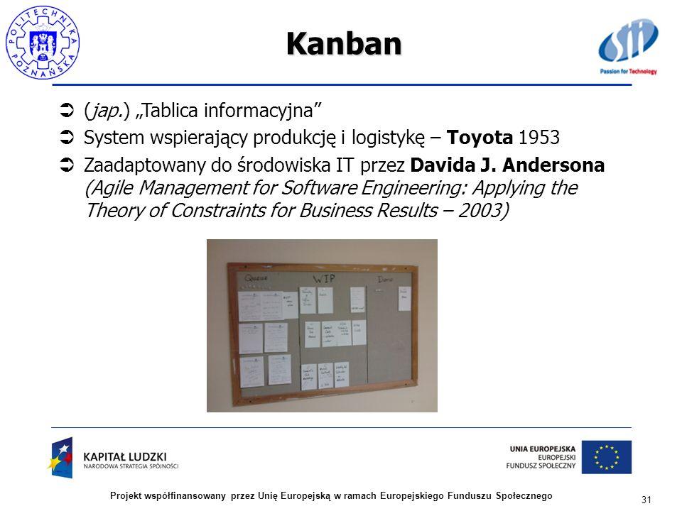 Kanban (jap.) Tablica informacyjna System wspierający produkcję i logistykę – Toyota 1953 Zaadaptowany do środowiska IT przez Davida J. Andersona (Agi