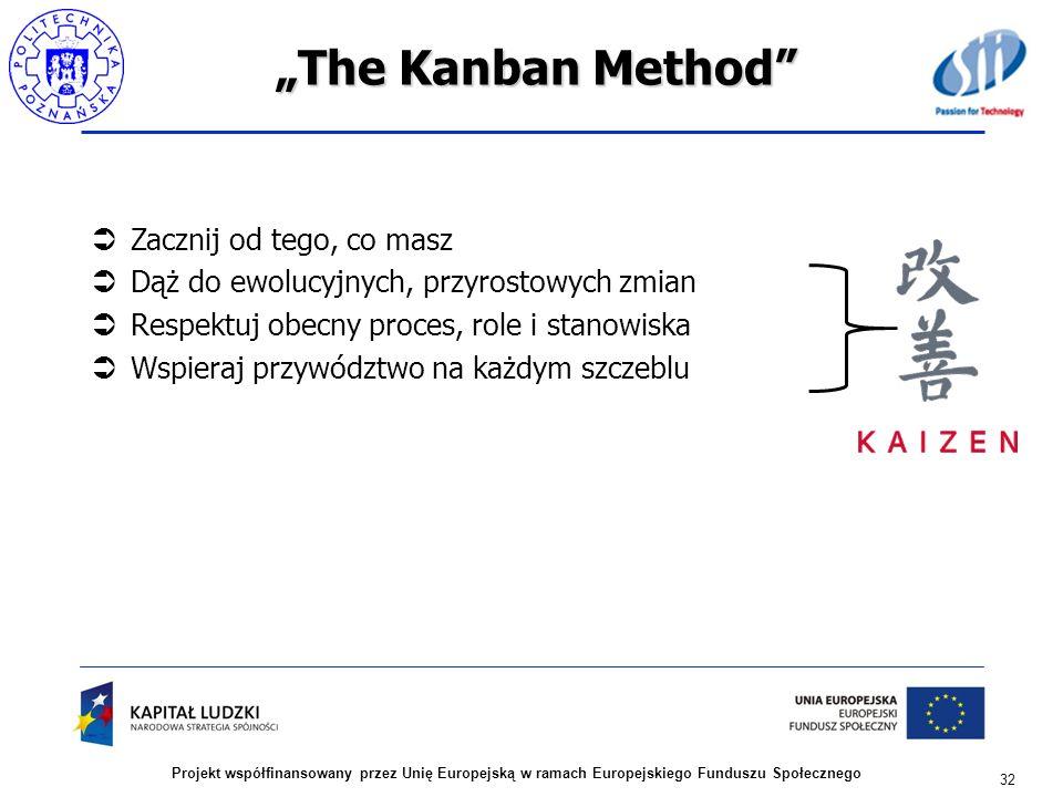 The Kanban Method Zacznij od tego, co masz Dąż do ewolucyjnych, przyrostowych zmian Respektuj obecny proces, role i stanowiska Wspieraj przywództwo na