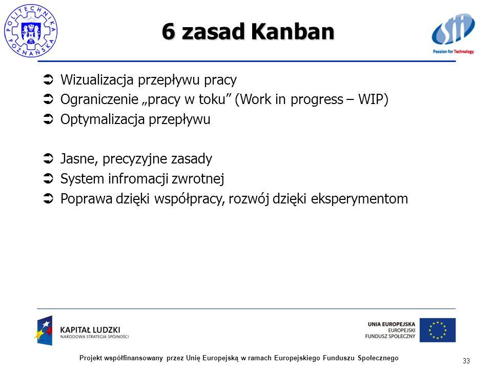6 zasad Kanban Wizualizacja przepływu pracy Ograniczenie pracy w toku (Work in progress – WIP) Optymalizacja przepływu Jasne, precyzyjne zasady System