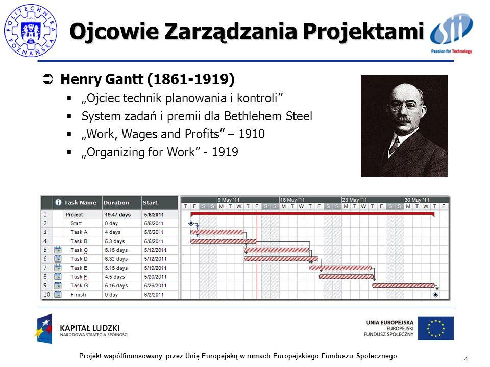 Ojcowie Zarządzania Projektami Henry Gantt (1861-1919) Ojciec technik planowania i kontroli System zadań i premii dla Bethlehem Steel Work, Wages and
