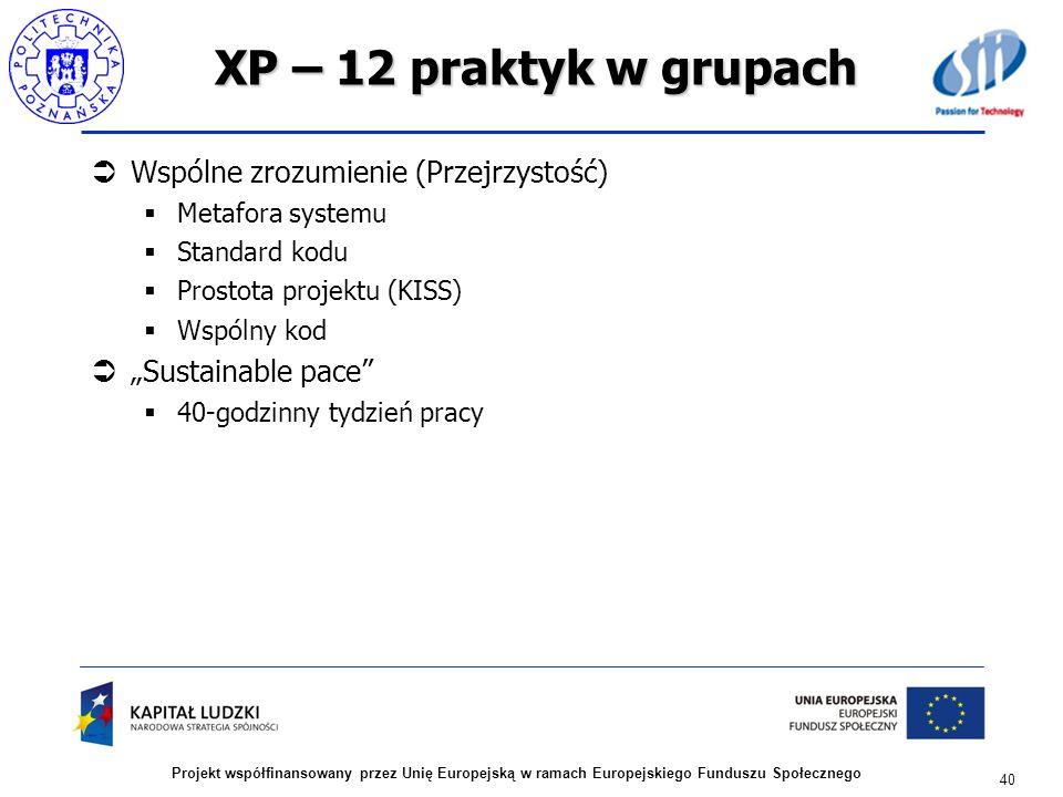 XP – 12 praktyk w grupach Wspólne zrozumienie (Przejrzystość) Metafora systemu Standard kodu Prostota projektu (KISS) Wspólny kod Sustainable pace 40-