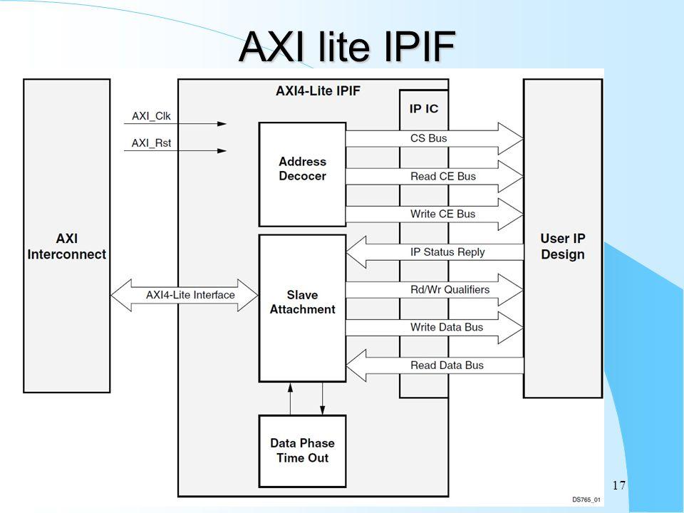 17 AXI lite IPIF