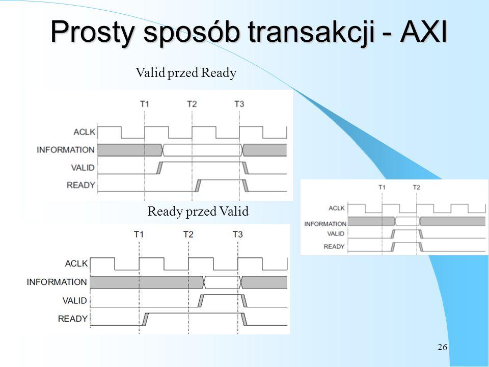 26 Prosty sposób transakcji - AXI Valid przed Ready Ready przed Valid