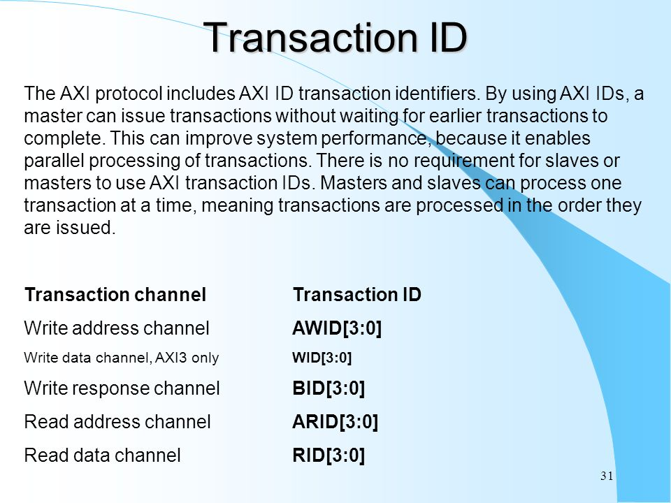 31 Transaction ID The AXI protocol includes AXI ID transaction identifiers. By using AXI IDs, a master can issue transactions without waiting for earl