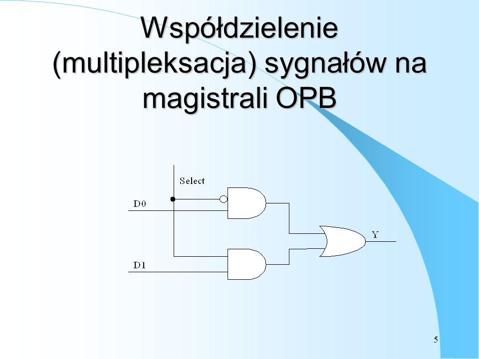 5 Współdzielenie (multipleksacja) sygnałów na magistrali OPB