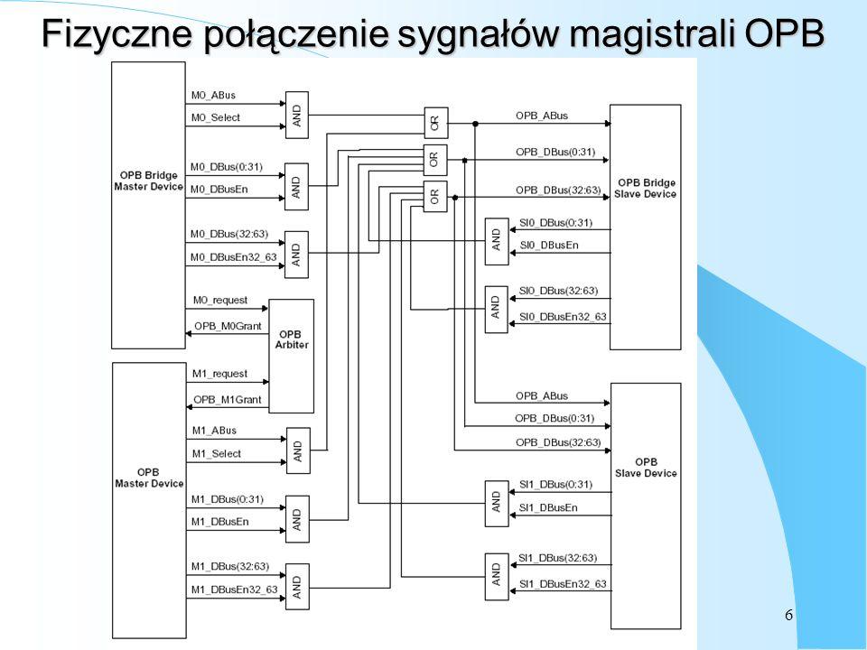 6 Fizyczne połączenie sygnałów magistrali OPB