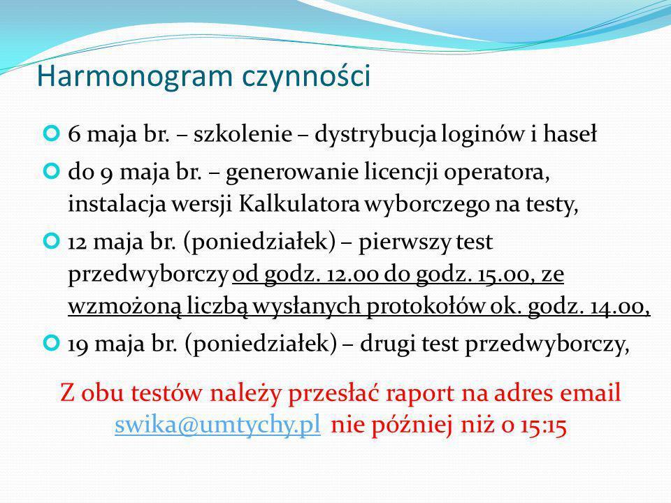 Harmonogram czynności 6 maja br. – szkolenie – dystrybucja loginów i haseł do 9 maja br. – generowanie licencji operatora, instalacja wersji Kalkulato