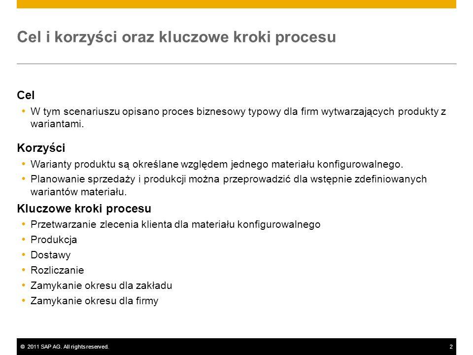 ©2011 SAP AG. All rights reserved.2 Cel i korzyści oraz kluczowe kroki procesu Cel W tym scenariuszu opisano proces biznesowy typowy dla firm wytwarza