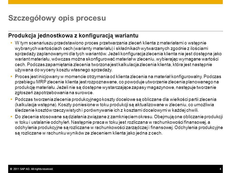 ©2011 SAP AG. All rights reserved.4 Szczegółowy opis procesu Produkcja jednostkowa z konfiguracją wariantu W tym scenariuszu przedstawiono proces prze