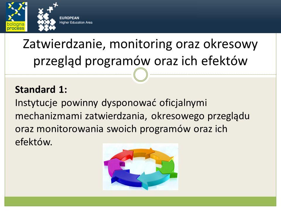 Zatwierdzanie, monitoring oraz okresowy przegląd programów oraz ich efektów Standard 1: Instytucje powinny dysponować oficjalnymi mechanizmami zatwierdzania, okresowego przeglądu oraz monitorowania swoich programów oraz ich efektów.