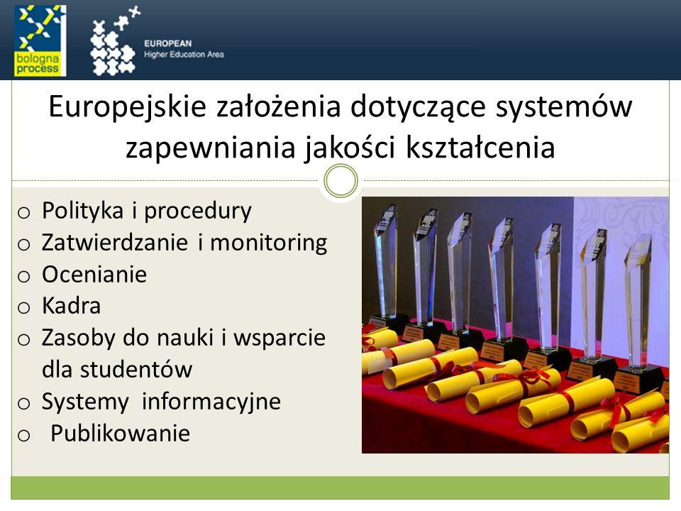 Europejskie założenia dotyczące systemów zapewniania jakości kształcenia o Polityka i procedury o Zatwierdzanie i monitoring o Ocenianie o Kadra o Zasoby do nauki i wsparcie dla studentów o Systemy informacyjne o Publikowanie