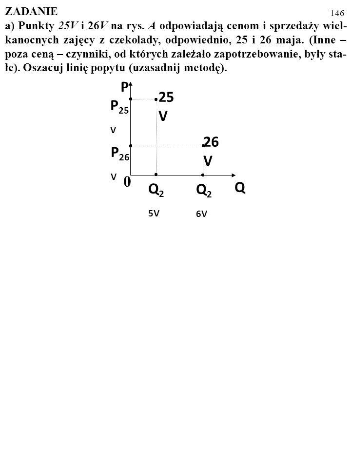 145 e) Co to znaczy, że dzieje się to automatycznie? Celem ludzi, o których jest mowa w odpowiedzi na pytanie (d), nie jest powstanie żadnej równowagi