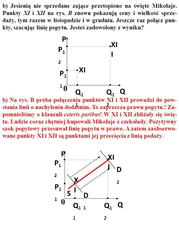 P12P12 P11P11 Q11Q11 Q12Q12 Q P 0 XI XI I b) Jesienią nie sprzedane zające przetopiono na święte Mikołaje. Punkty XI i XII na rys. B znowu pokazują ce