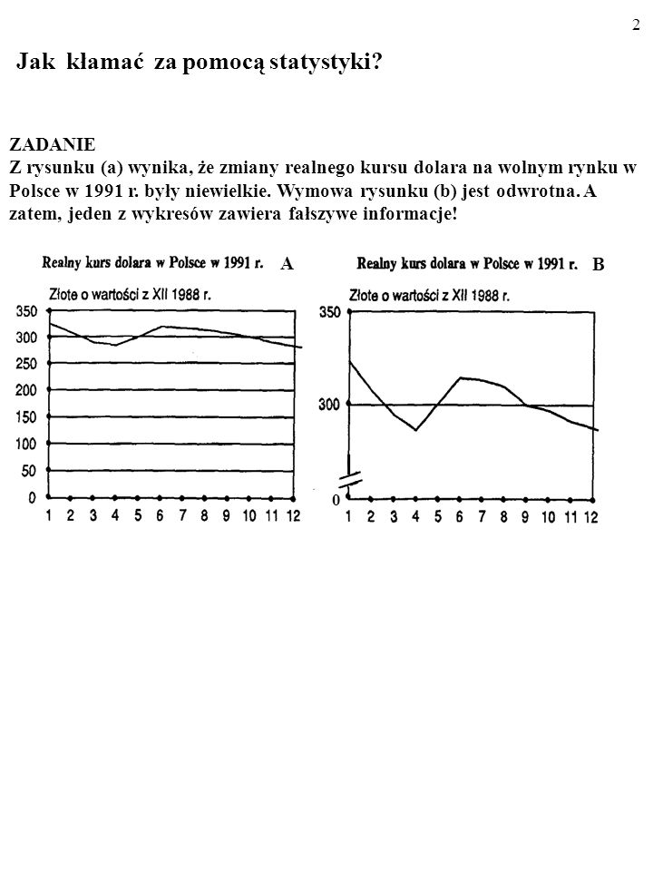 122 ZADANIE Upał zwiększa popyt na colę, więc jej cena rośnie.