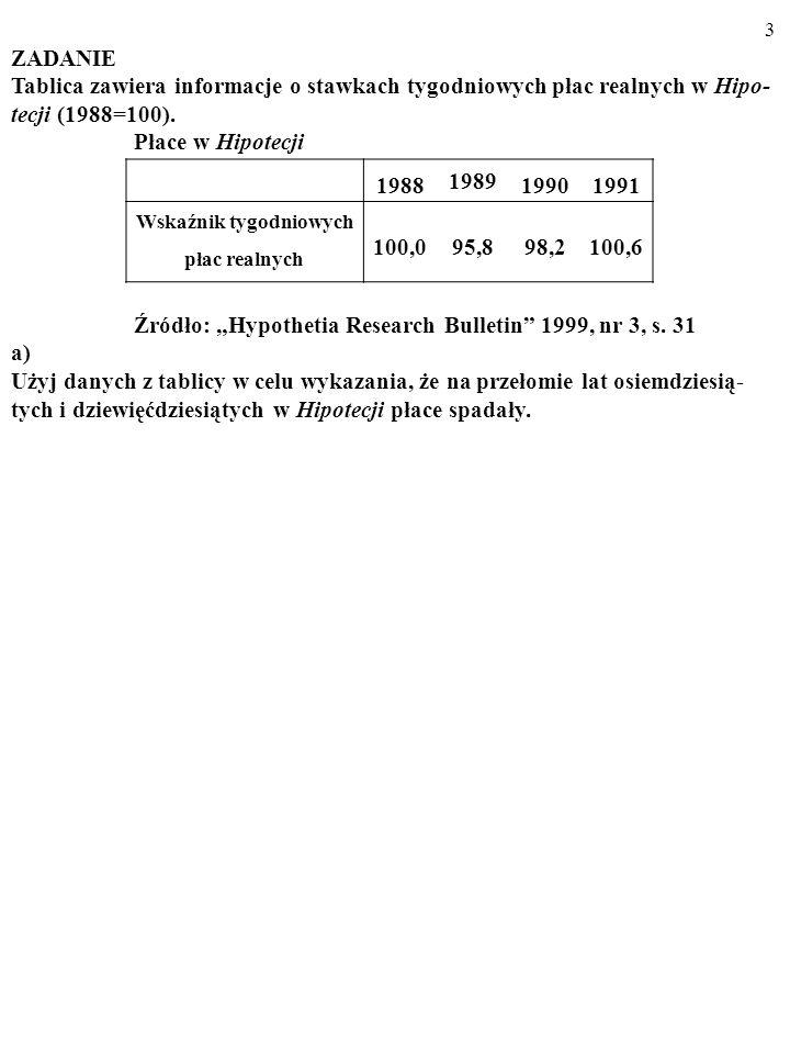 3 ZADANIE Tablica zawiera informacje o stawkach tygodniowych płac realnych w Hipo- tecji (1988=100).