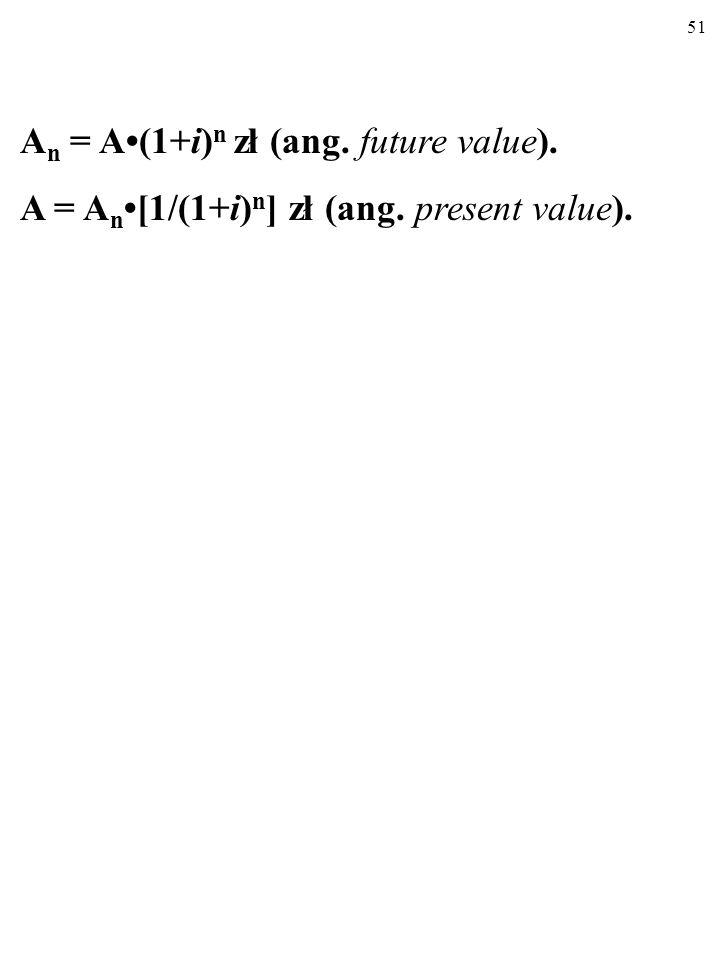 50 A = A n[1/(1+i) n ] zł. Kwotę A z naszego przykładu ekonomiści nazywają war- tością zaktualizowaną (ang. present value) kwoty An. Za- uważmy, że wa