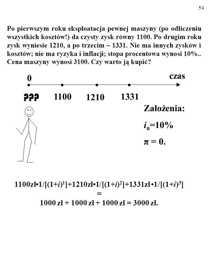 53 0 czas 1100 1210 1331 Założenia: i n =10% π = 0. Po pierwszym roku eksploatacja pewnej maszyny (po odliczeniu wszystkich kosztów!) da czysty zysk r