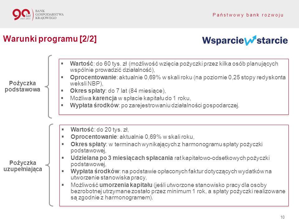 Państwowy bank rozwoju 10 Warunki programu [2/2] Wartość: do 60 tys. zł (możliwość wzięcia pożyczki przez kilka osób planujących wspólnie prowadzić dz