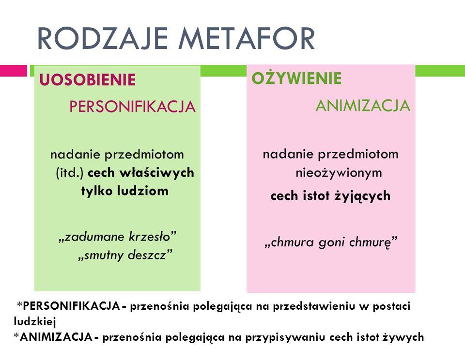RODZAJE METAFOR *PERSONIFIKACJA - przenośnia polegająca na przedstawieniu w postaci ludzkiej *ANIMIZACJA - przenośnia polegająca na przypisywaniu cech istot żywych