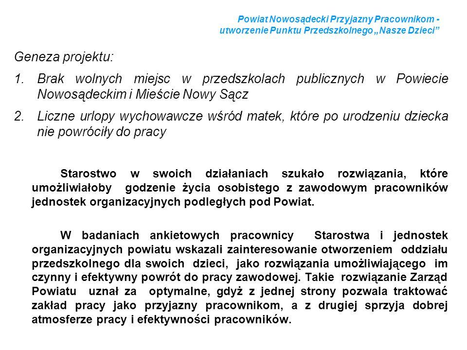 Powiat Nowosądecki Przyjazny Pracownikom - utworzenie Punktu Przedszkolnego Nasze Dzieci Geneza projektu: 1.Brak wolnych miejsc w przedszkolach public