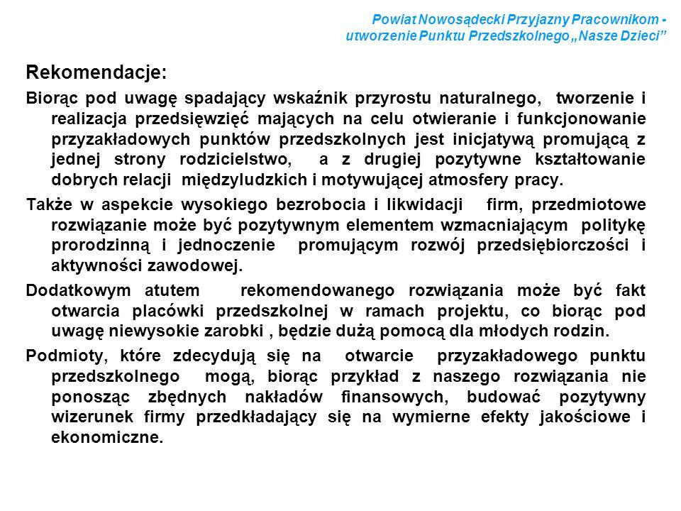 Powiat Nowosądecki Przyjazny Pracownikom - utworzenie Punktu Przedszkolnego Nasze Dzieci Rekomendacje: Biorąc pod uwagę spadający wskaźnik przyrostu n