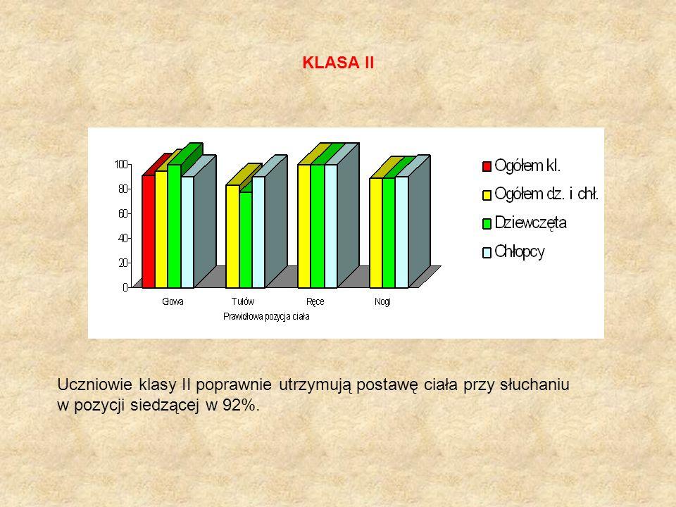 KLASA II Uczniowie klasy II poprawnie utrzymują postawę ciała przy słuchaniu w pozycji siedzącej w 92%.