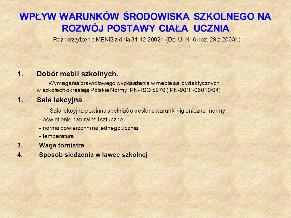 WPŁYW WARUNKÓW ŚRODOWISKA SZKOLNEGO NA ROZWÓJ POSTAWY CIAŁA UCZNIA Rozporządzenie MENiS z dnia 31.12.2002 r. (Dz. U. Nr 6 poz. 29 z 2003r.) 1.Dobór me