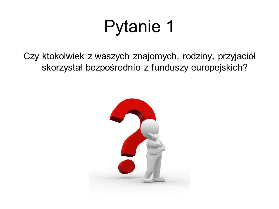Pytanie 1 Czy ktokolwiek z waszych znajomych, rodziny, przyjaciół skorzystał bezpośrednio z funduszy europejskich