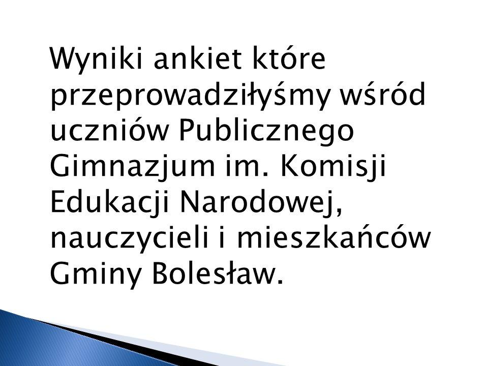 Wyniki ankiet które przeprowadziłyśmy wśród uczniów Publicznego Gimnazjum im.