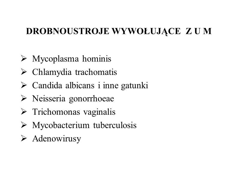 DROBNOUSTROJE WYWOŁUJĄCE Z U M Mycoplasma hominis Chlamydia trachomatis Candida albicans i inne gatunki Neisseria gonorrhoeae Trichomonas vaginalis Mycobacterium tuberculosis Adenowirusy