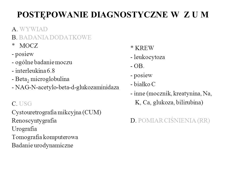 POSTĘPOWANIE DIAGNOSTYCZNE W Z U M A.WYWIAD B.