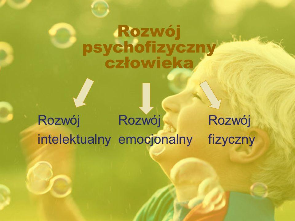 Rozwój psychofizyczny człowieka Rozwój emocjonalny Rozwój intelektualny Rozwój fizyczny