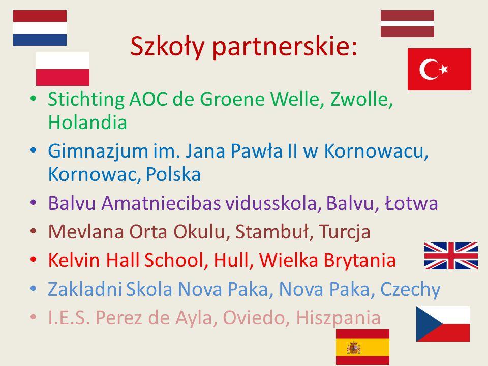 Szkoły partnerskie: Stichting AOC de Groene Welle, Zwolle, Holandia Gimnazjum im. Jana Pawła II w Kornowacu, Kornowac, Polska Balvu Amatniecibas vidus