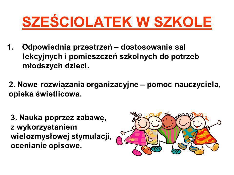 SZEŚCIOLATEK W SZKOLE 1. Odpowiednia przestrzeń – dostosowanie sal lekcyjnych i pomieszczeń szkolnych do potrzeb młodszych dzieci. 3. Nauka poprzez za