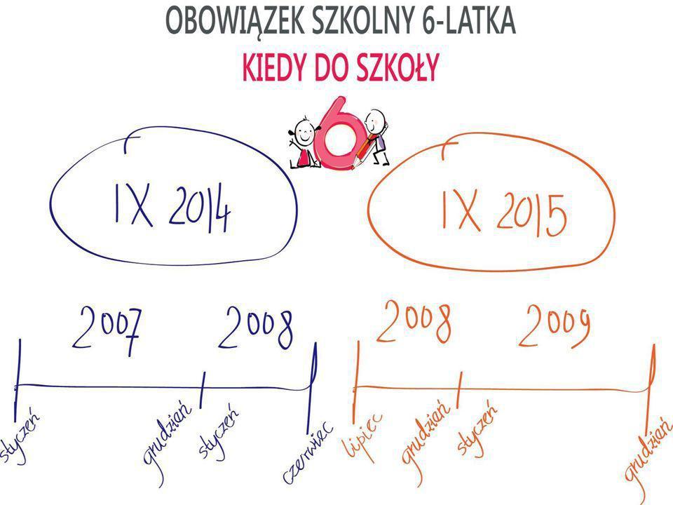 Od 1 września 2014 r.: obowiązek szkolny obejmie wszystkie dzieci 7-letnie rocznik 2007 oraz dzieci 6-letnie, urodzone w okresie 1 stycznia - 30 czerwca 2008 r.; spełnianie obowiązku szkolnego będą mogły rozpocząć również dzieci urodzone w okresie od 1 lipca do 31 grudnia 2008 r., jeśli taka będzie wola ich rodziców (wniosek rodziców) Od 1 września 2015 r.: obowiązek szkolny obejmie dzieci 7-letnie, urodzone w okresie 1 lipca - 31 grudnia 2008 r., które rok wcześniej nie rozpoczęły spełniania obowiązku szkolnego, oraz wszystkie dzieci z rocznika 2009 (6-latki).