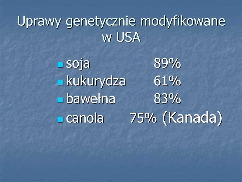 Uprawy genetycznie modyfikowane w USA soja 89% soja 89% kukurydza 61% kukurydza 61% bawełna 83% bawełna 83% canola 75% (Kanada) canola 75% (Kanada)