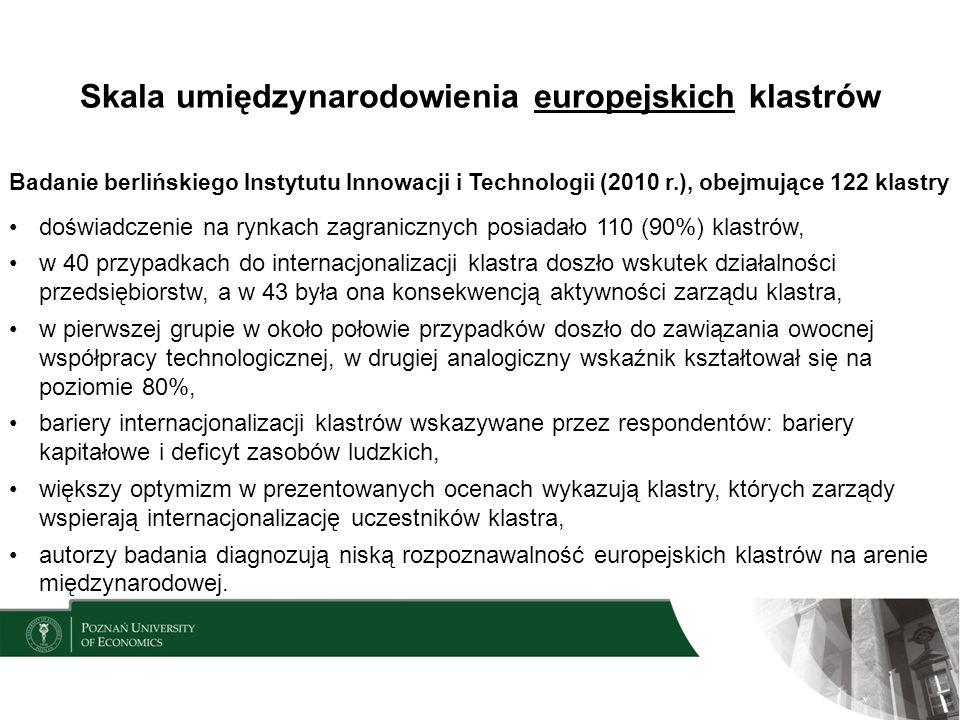 Skala umiędzynarodowienia europejskich klastrów Badanie berlińskiego Instytutu Innowacji i Technologii (2010 r.), obejmujące 122 klastry doświadczenie
