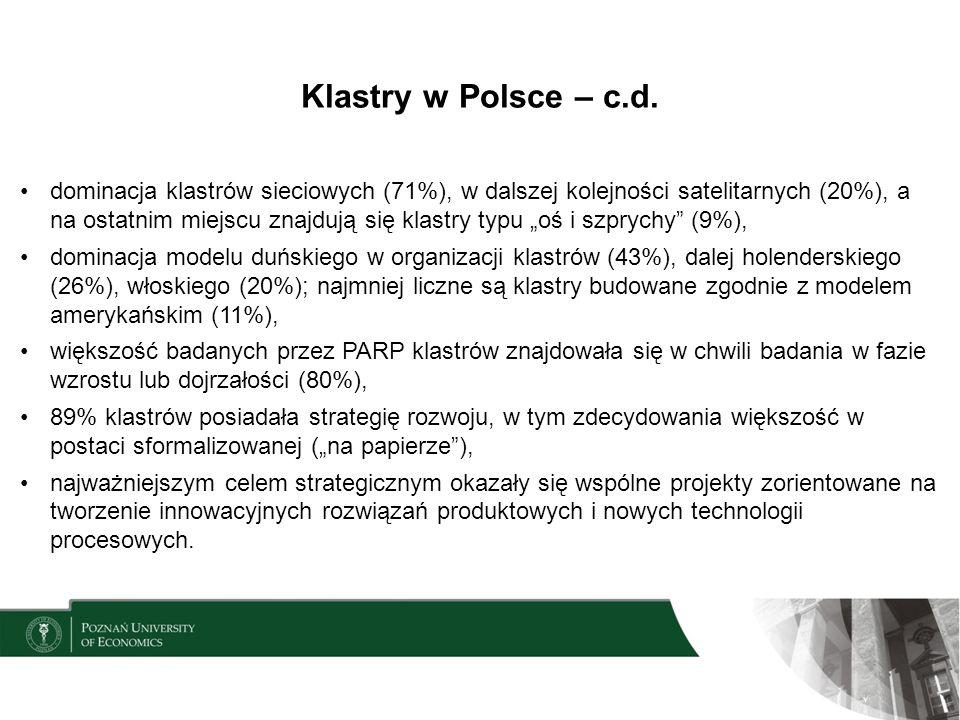 Klastry w Polsce – c.d. dominacja klastrów sieciowych (71%), w dalszej kolejności satelitarnych (20%), a na ostatnim miejscu znajdują się klastry typu