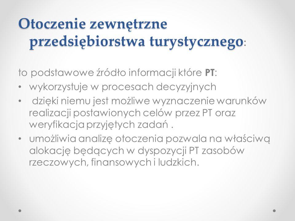 Otoczenie zewnętrzne przedsiębiorstwa turystycznego Otoczenie zewnętrzne przedsiębiorstwa turystycznego : to podstawowe źródło informacji które PT : w