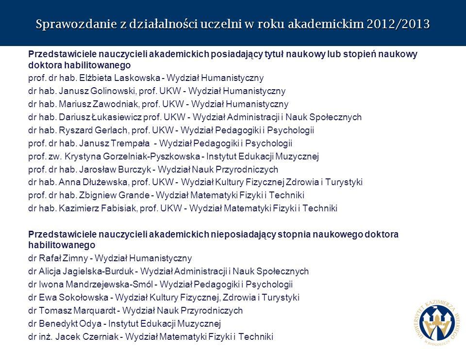 Sprawozdanie z dzia ł alno ś ci uczelni w roku akademickim 2012/2013 Przedstawiciele nauczycieli akademickich posiadający tytuł naukowy lub stopień na