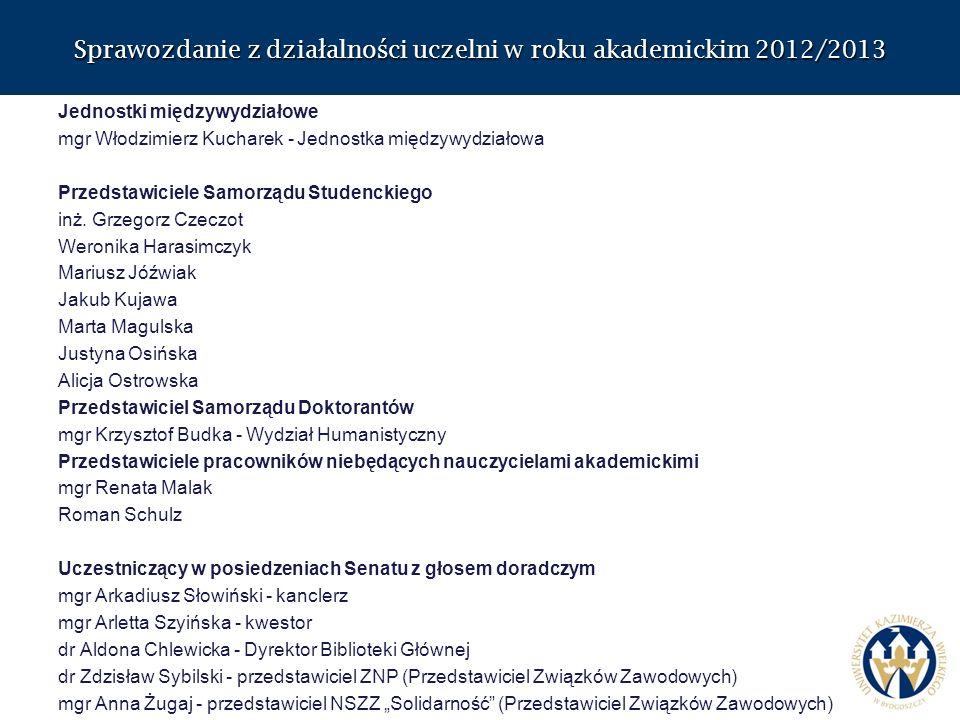 Sprawozdanie z dzia ł alno ś ci uczelni w roku akademickim 2012/2013 Jednostki międzywydziałowe mgr Włodzimierz Kucharek - Jednostka międzywydziałowa