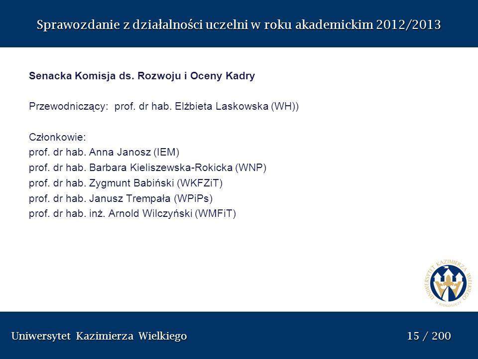 Uniwersytet Kazimierza Wielkiego 15 / 200 Uniwersytet Kazimierza Wielkiego 15 / 200 Sprawozdanie z dzia ł alno ś ci uczelni w roku akademickim 2012/20