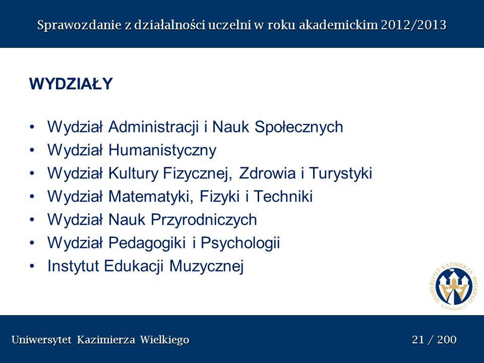 Uniwersytet Kazimierza Wielkiego 21 / 200 Uniwersytet Kazimierza Wielkiego 21 / 200 Sprawozdanie z dzia ł alno ś ci uczelni w roku akademickim 2012/20