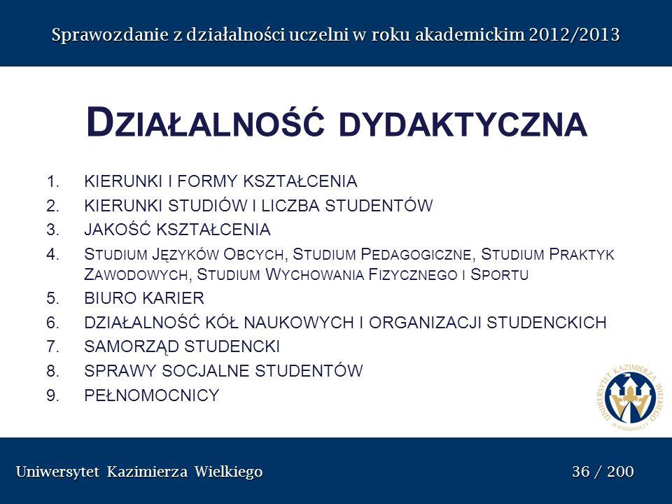 Uniwersytet Kazimierza Wielkiego 36 / 200 Uniwersytet Kazimierza Wielkiego 36 / 200 Sprawozdanie z dzia ł alno ś ci uczelni w roku akademickim 2012/20