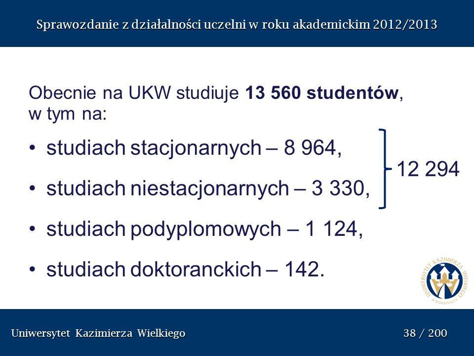 Uniwersytet Kazimierza Wielkiego 38 / 200 Uniwersytet Kazimierza Wielkiego 38 / 200 Sprawozdanie z dzia ł alno ś ci uczelni w roku akademickim 2012/20