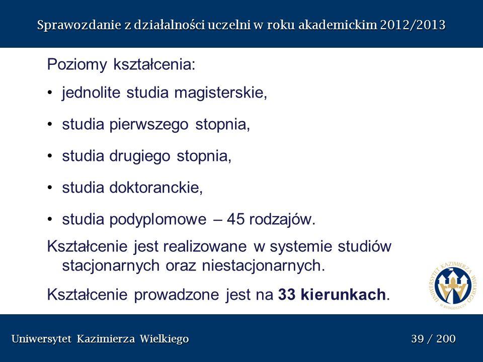 Uniwersytet Kazimierza Wielkiego 39 / 200 Uniwersytet Kazimierza Wielkiego 39 / 200 Sprawozdanie z dzia ł alno ś ci uczelni w roku akademickim 2012/20