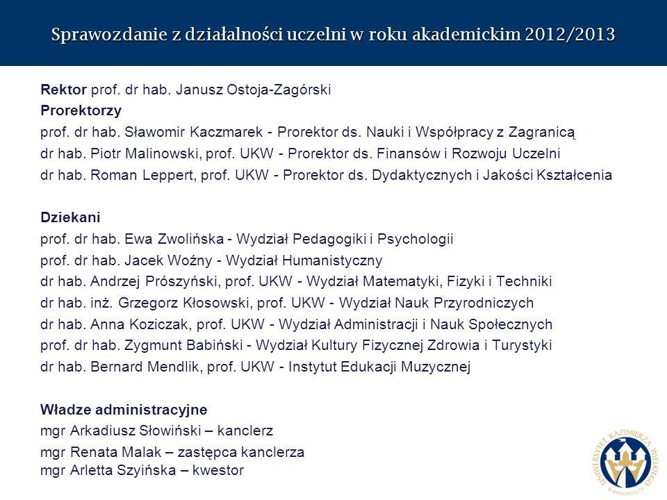Uniwersytet Kazimierza Wielkiego 75 / 200 Uniwersytet Kazimierza Wielkiego 75 / 200 Sprawozdanie z dzia ł alno ś ci uczelni w roku akademickim 2012/2013 Na UKW działa 69 kół naukowych i innych organizacji studenckich.