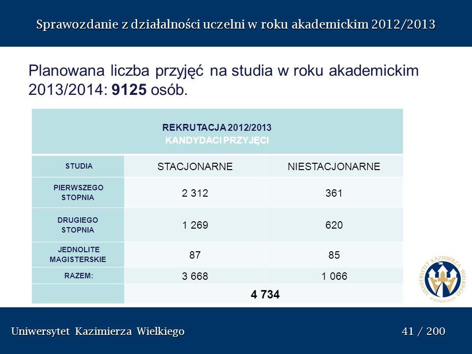 Sprawozdanie z dzia ł alno ś ci uczelni w roku akademickim 2012/2013 Planowana liczba przyjęć na studia w roku akademickim 2013/2014: 9125 osób. REKRU