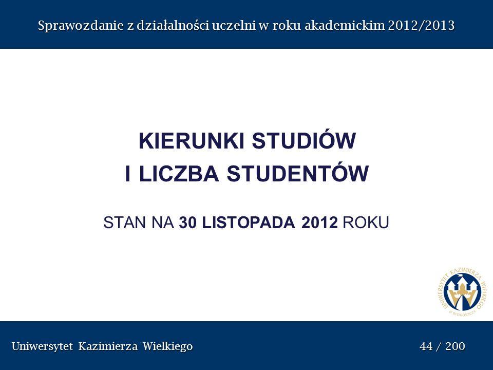 Uniwersytet Kazimierza Wielkiego 44 / 200 Uniwersytet Kazimierza Wielkiego 44 / 200 Sprawozdanie z dzia ł alno ś ci uczelni w roku akademickim 2012/20